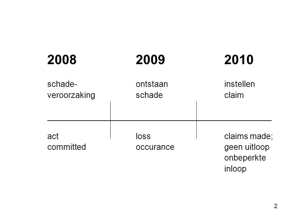 2008 2009 2010 schade- ontstaan instellen veroorzaking schade claim