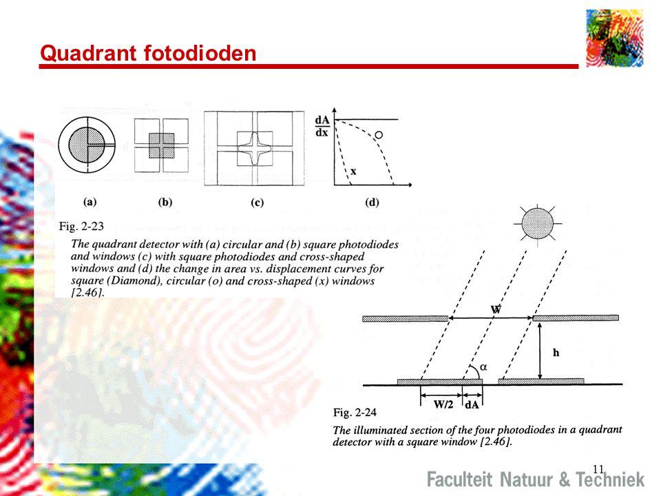 Quadrant fotodioden 2. TU-Delft : Silicon Sensors