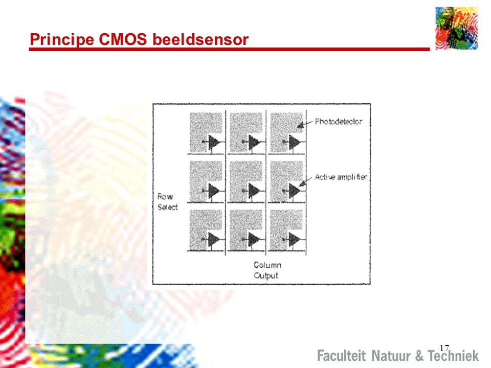 Principe CMOS beeldsensor