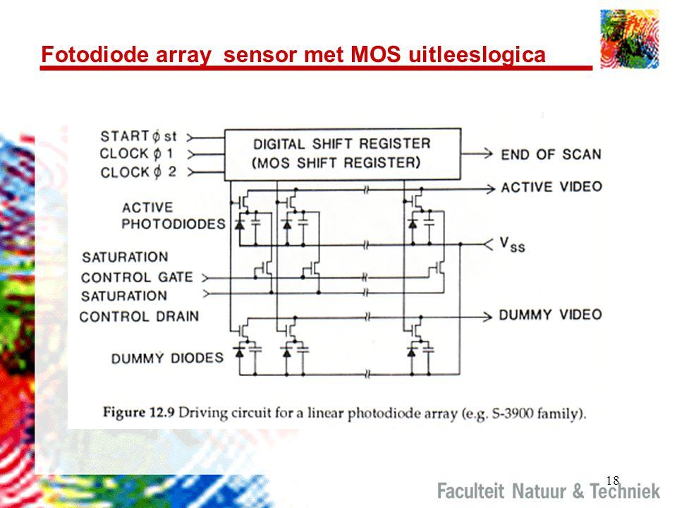 Fotodiode array sensor met MOS uitleeslogica