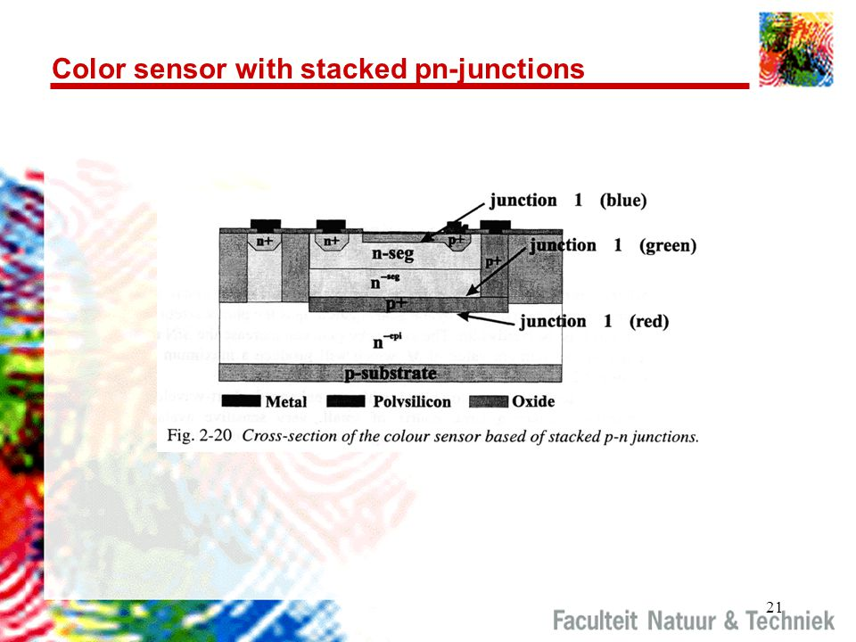 Color sensor with stacked pn-junctions