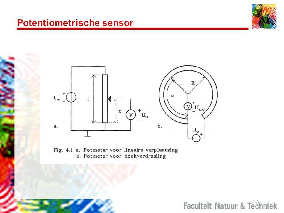 Potentiometrische sensor