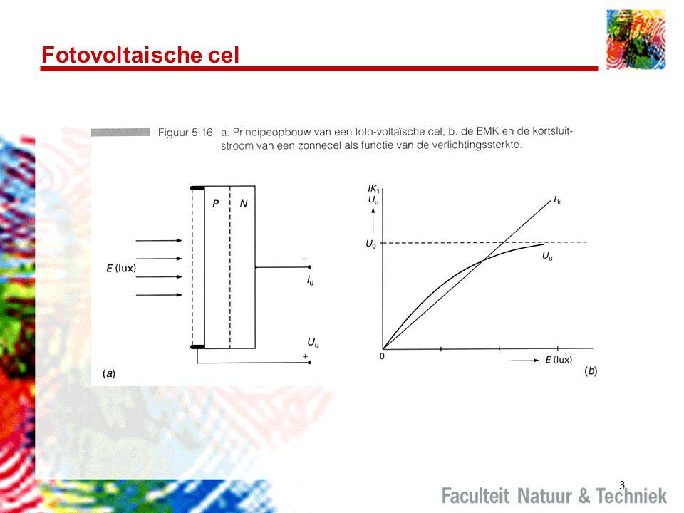 Fotovoltaische cel Fig. 5.16b Geeft bij: