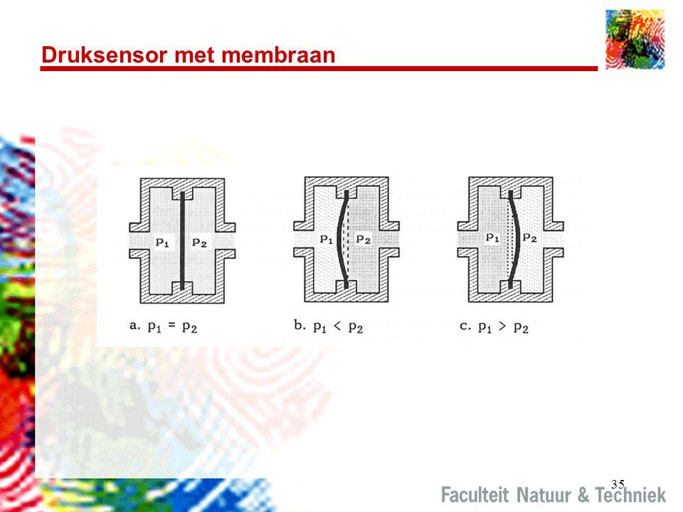 Druksensor met membraan