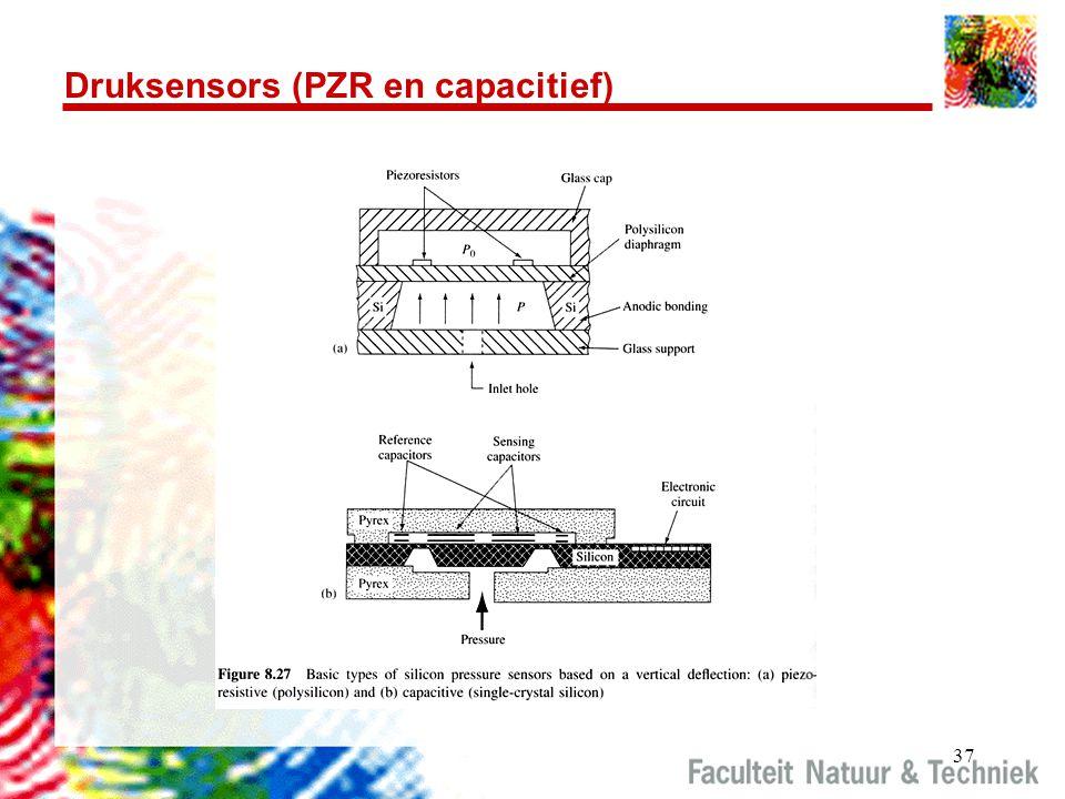 Druksensors (PZR en capacitief)