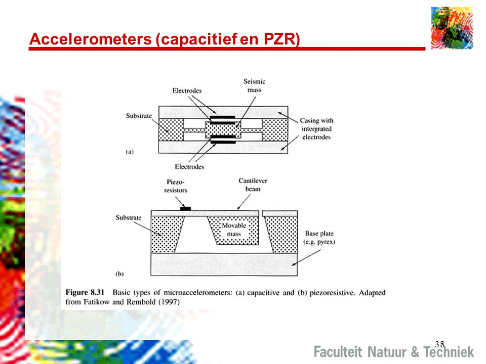 Accelerometers (capacitief en PZR)