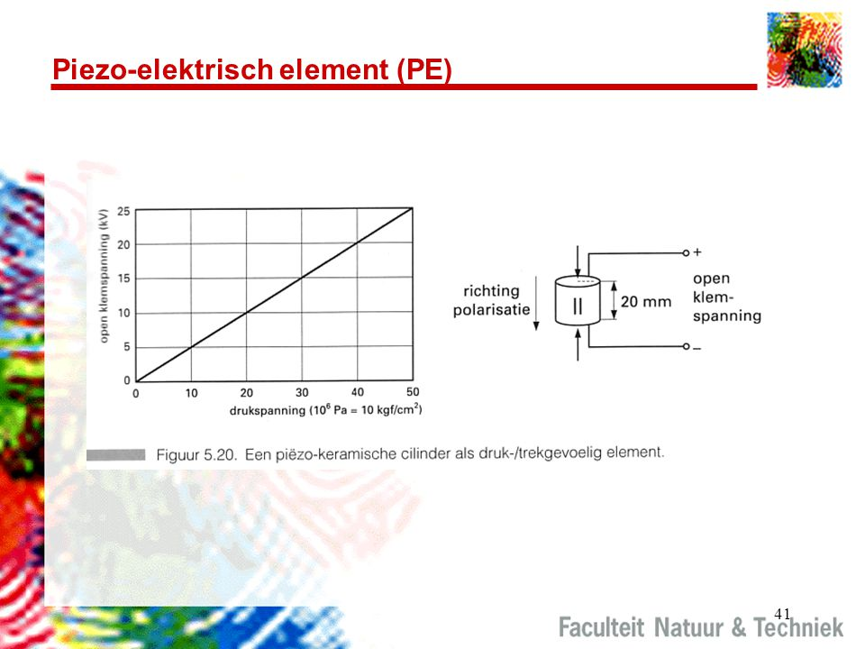 Piezo-elektrisch element (PE)