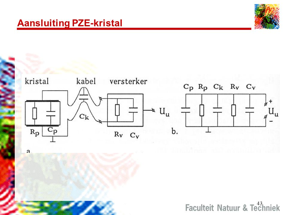 Aansluiting PZE-kristal
