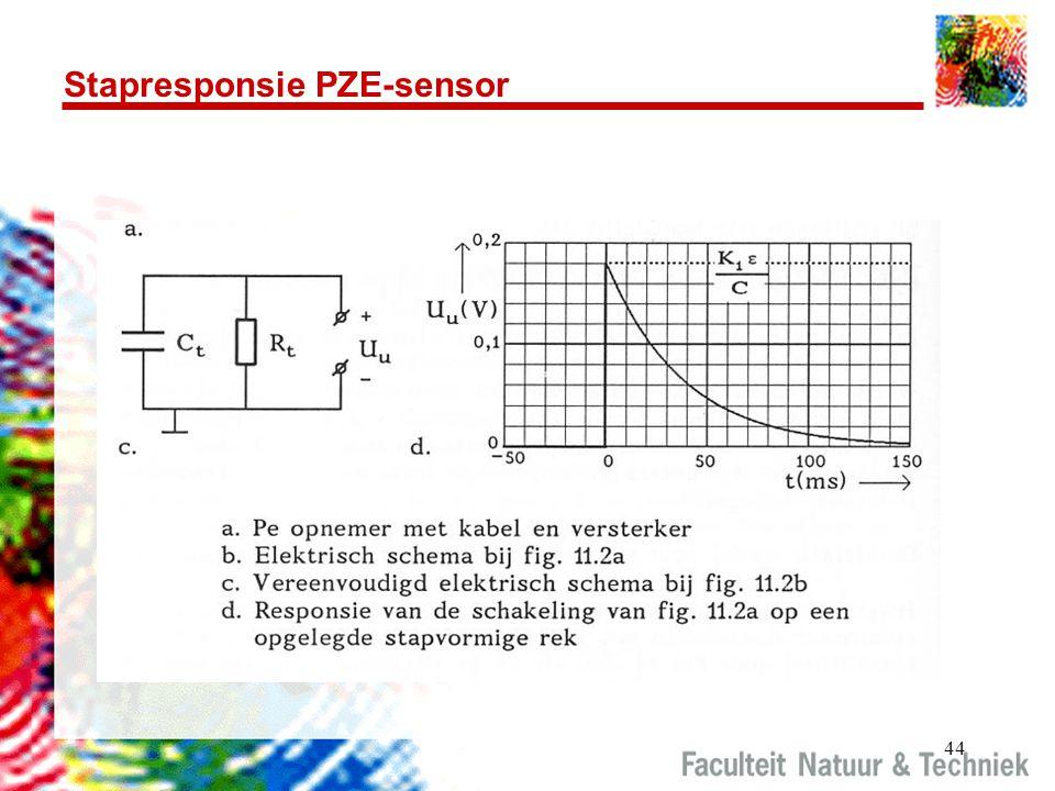 Stapresponsie PZE-sensor