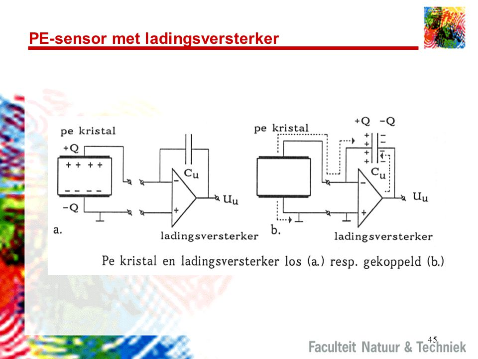 PE-sensor met ladingsversterker