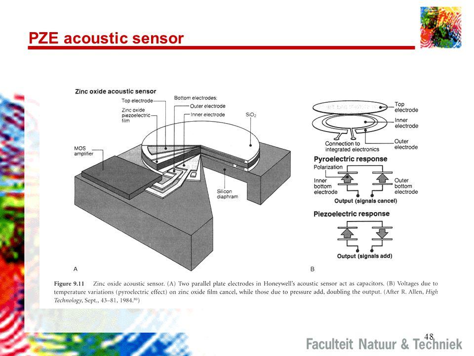 PZE acoustic sensor Uit: Madou.