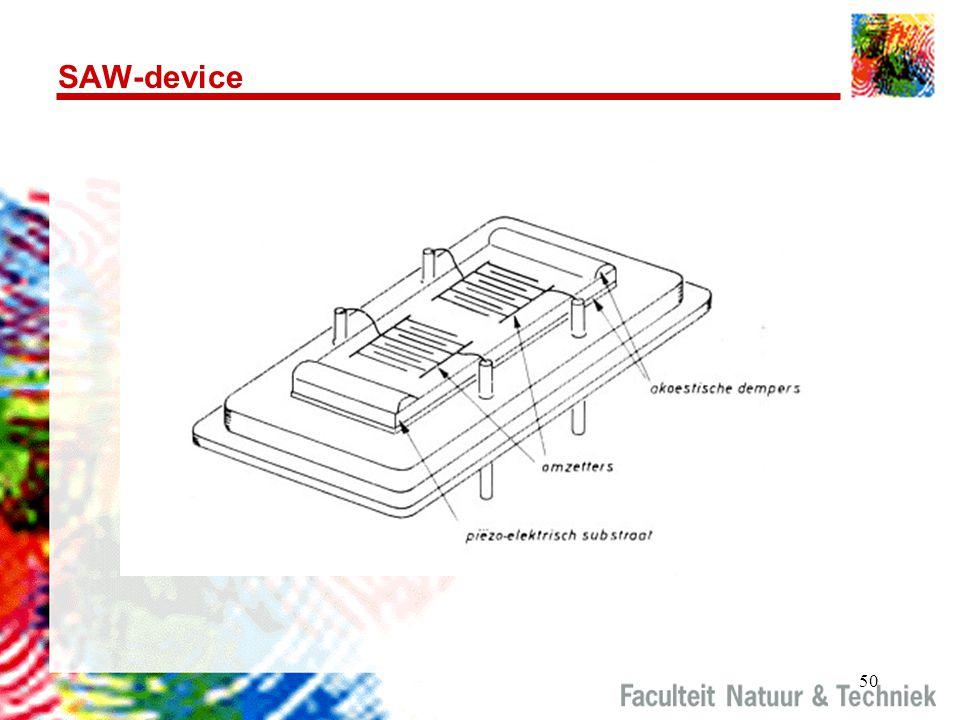 SAW-device
