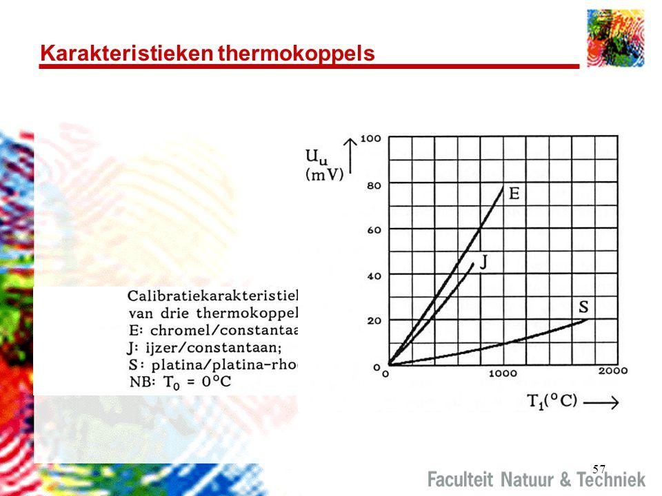 Karakteristieken thermokoppels