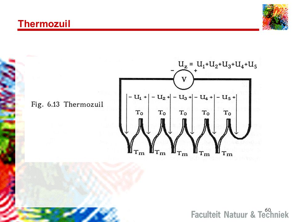 Thermozuil
