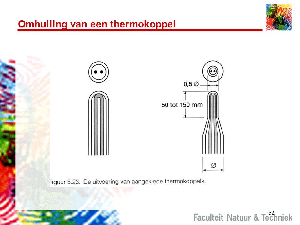 Omhulling van een thermokoppel