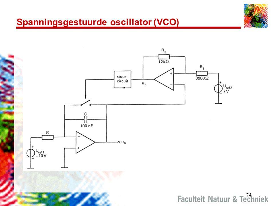 Spanningsgestuurde oscillator (VCO)