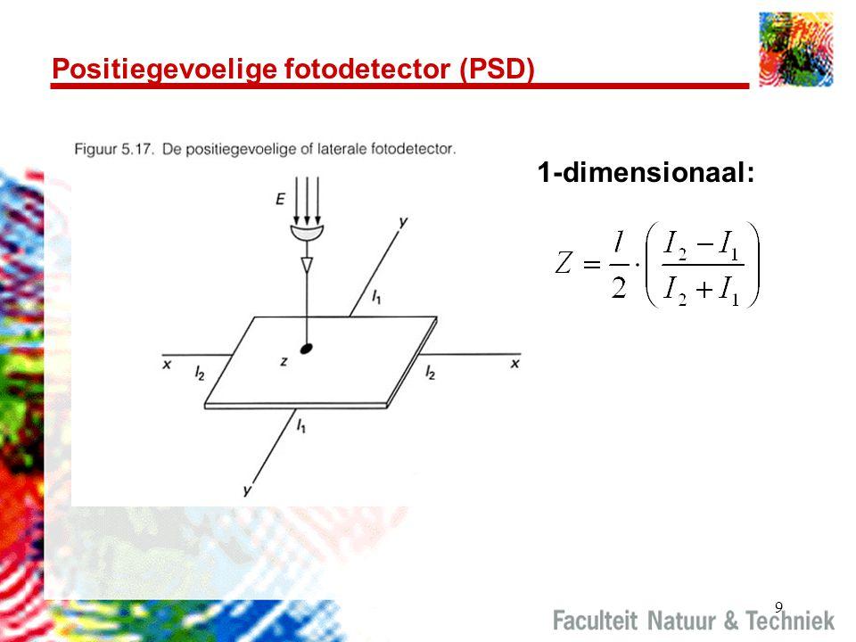Positiegevoelige fotodetector (PSD)