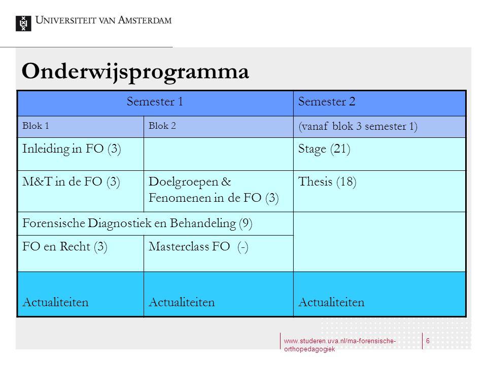 Onderwijsprogramma Semester 1 Semester 2 Inleiding in FO (3)