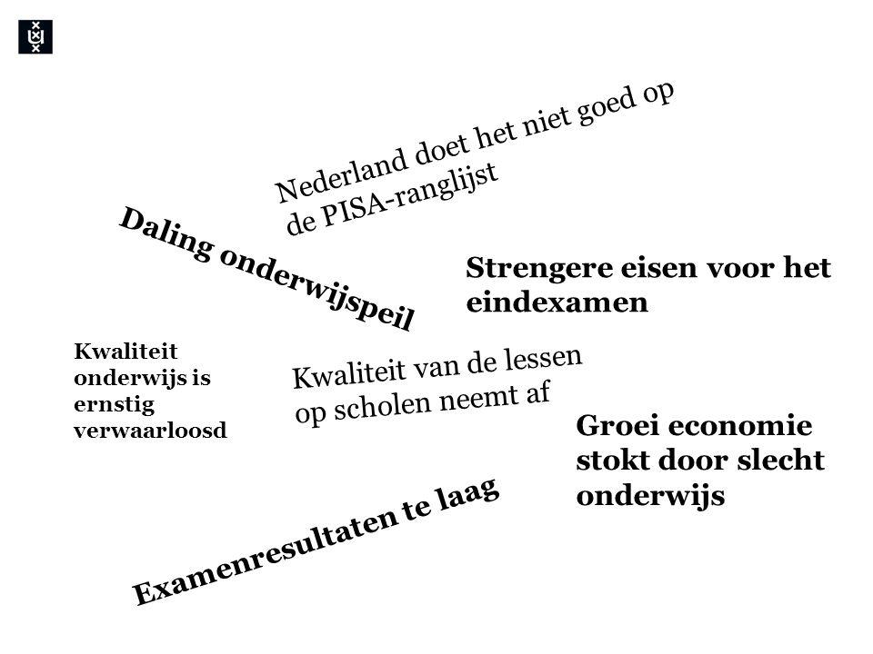 Nederland doet het niet goed op de PISA-ranglijst