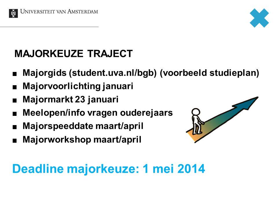 Deadline majorkeuze: 1 mei 2014