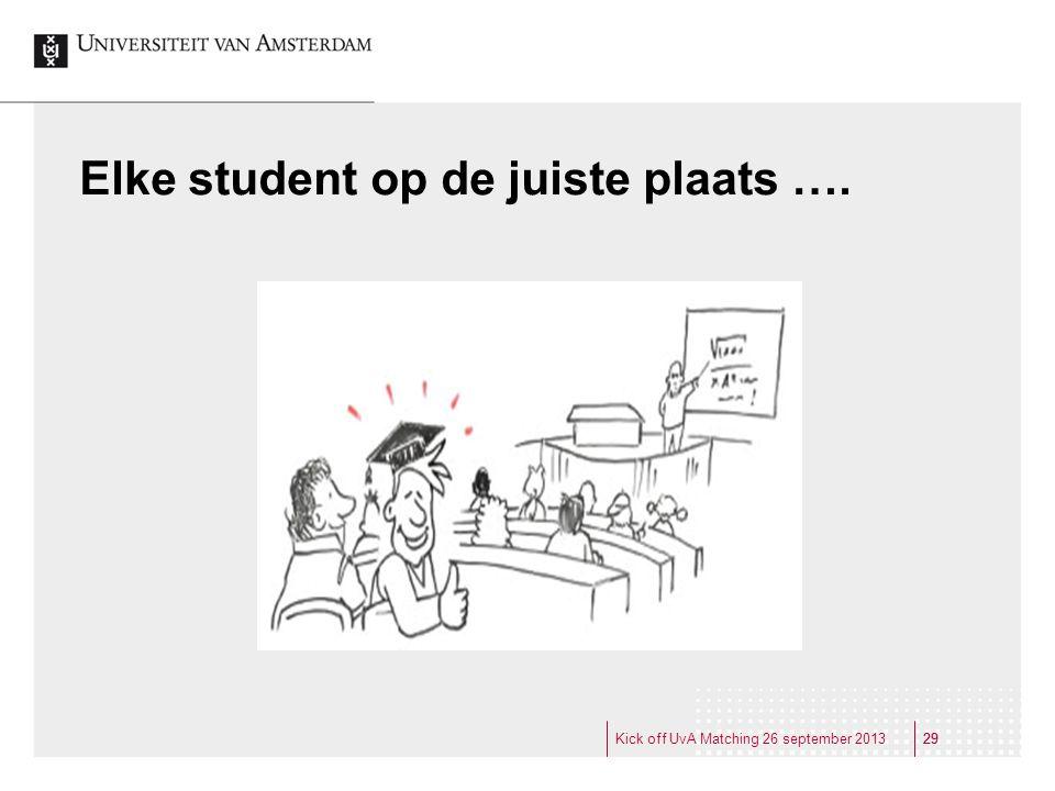 Elke student op de juiste plaats ….