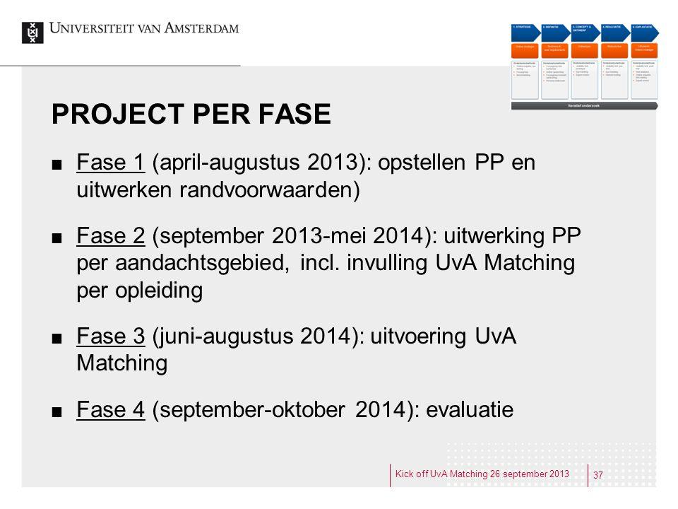 PROJECT PER FASE Fase 1 (april-augustus 2013): opstellen PP en uitwerken randvoorwaarden)
