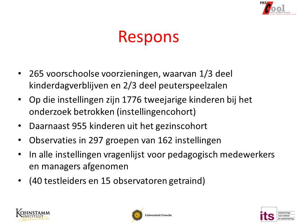 Respons 265 voorschoolse voorzieningen, waarvan 1/3 deel kinderdagverblijven en 2/3 deel peuterspeelzalen.
