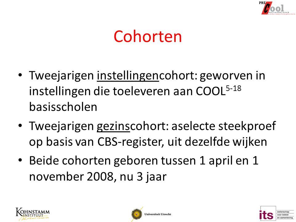 Cohorten Tweejarigen instellingencohort: geworven in instellingen die toeleveren aan COOL5-18 basisscholen.