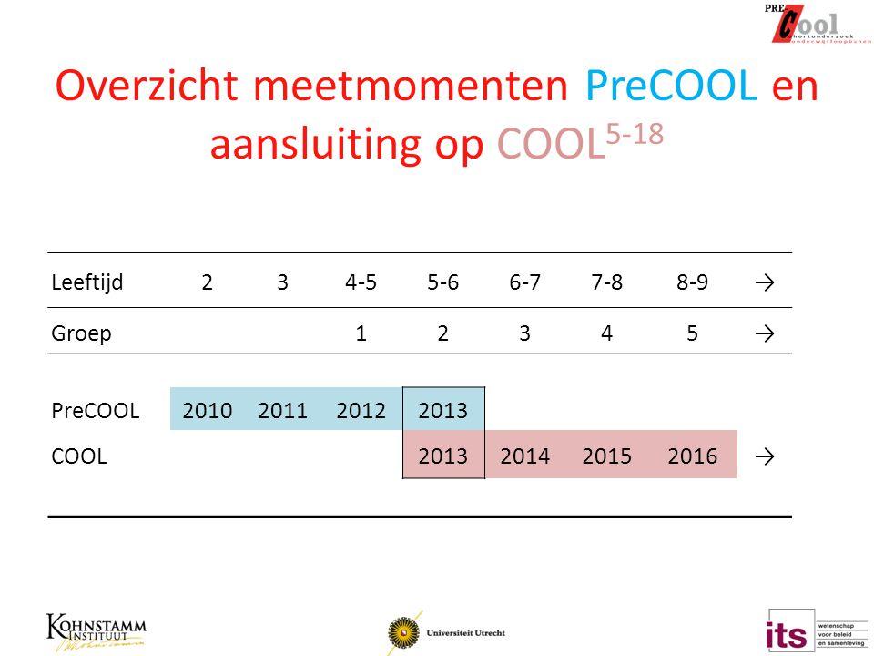 Overzicht meetmomenten PreCOOL en aansluiting op COOL5-18