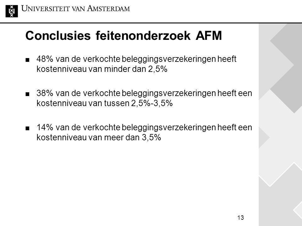 Conclusies feitenonderzoek AFM