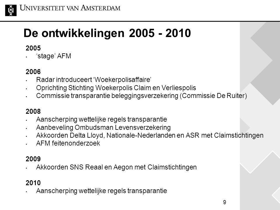 De ontwikkelingen 2005 - 2010 2005 'stage' AFM 2006