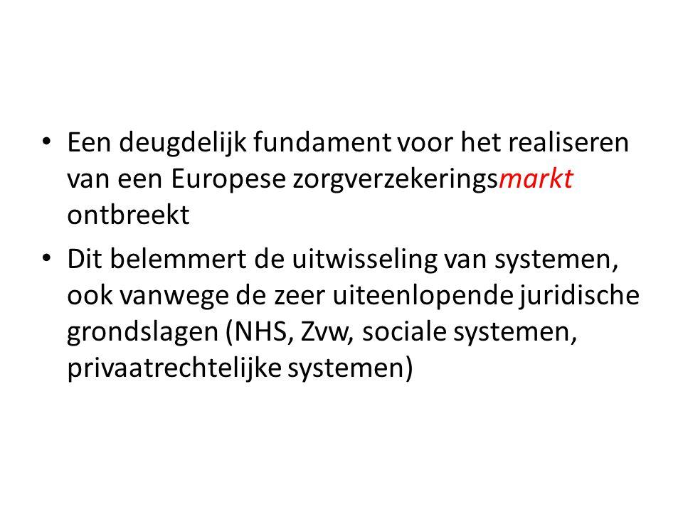 Een deugdelijk fundament voor het realiseren van een Europese zorgverzekeringsmarkt ontbreekt