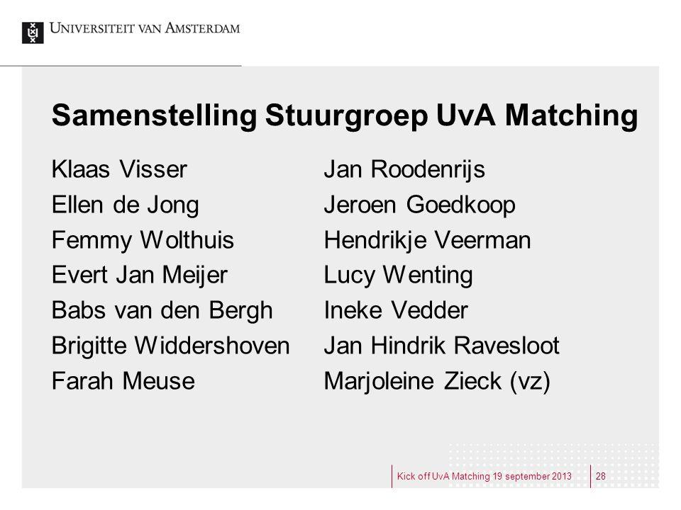 Samenstelling Stuurgroep UvA Matching