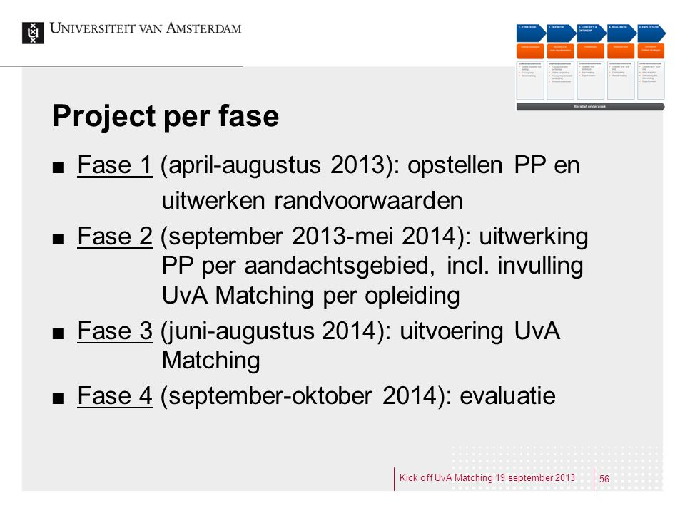 Project per fase Fase 1 (april-augustus 2013): opstellen PP en
