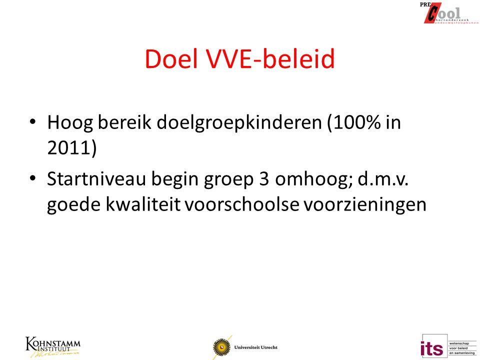 Doel VVE-beleid Hoog bereik doelgroepkinderen (100% in 2011)