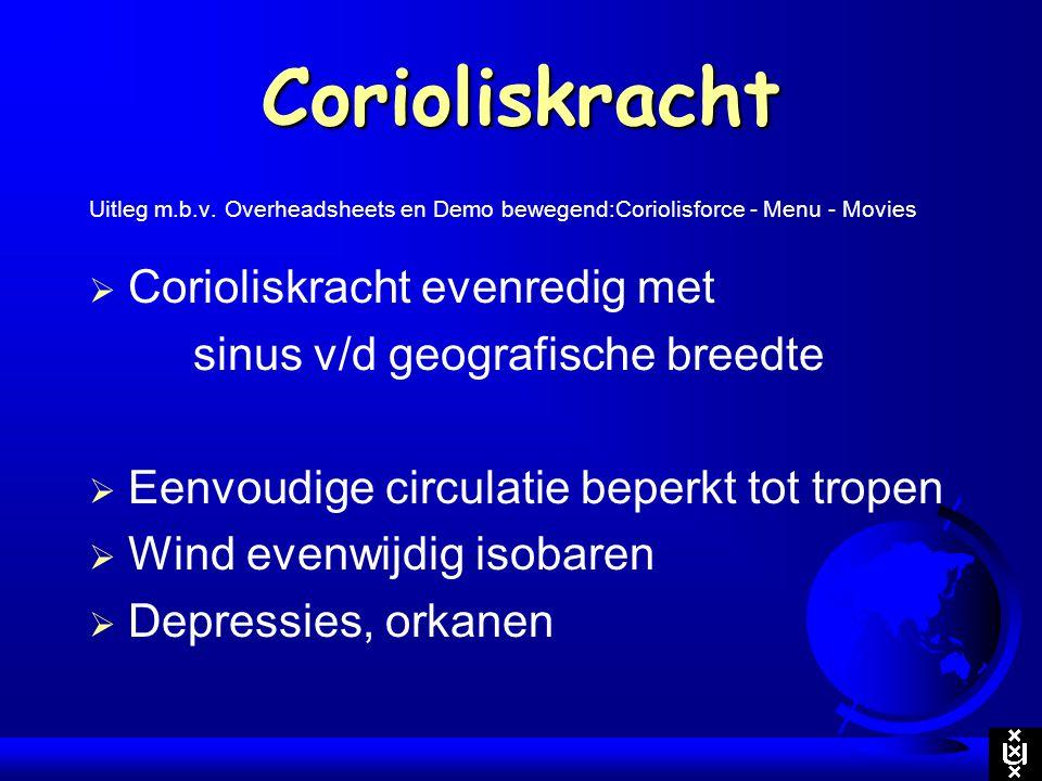 Corioliskracht Corioliskracht evenredig met