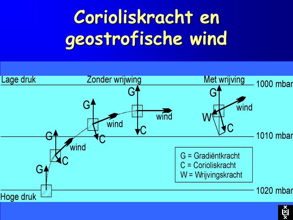 Corioliskracht en geostrofische wind