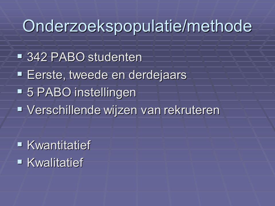 Onderzoekspopulatie/methode