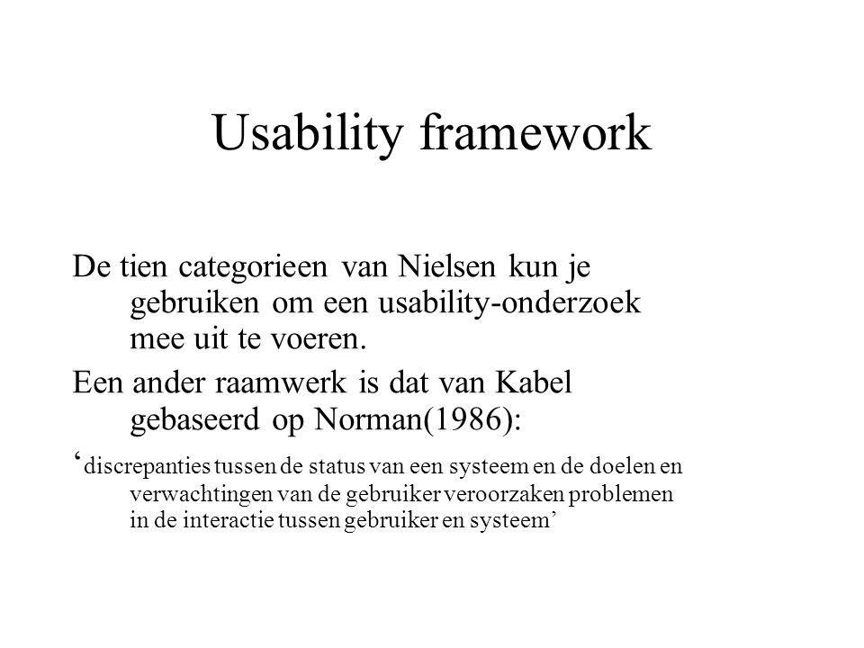 Usability framework De tien categorieen van Nielsen kun je gebruiken om een usability-onderzoek mee uit te voeren.
