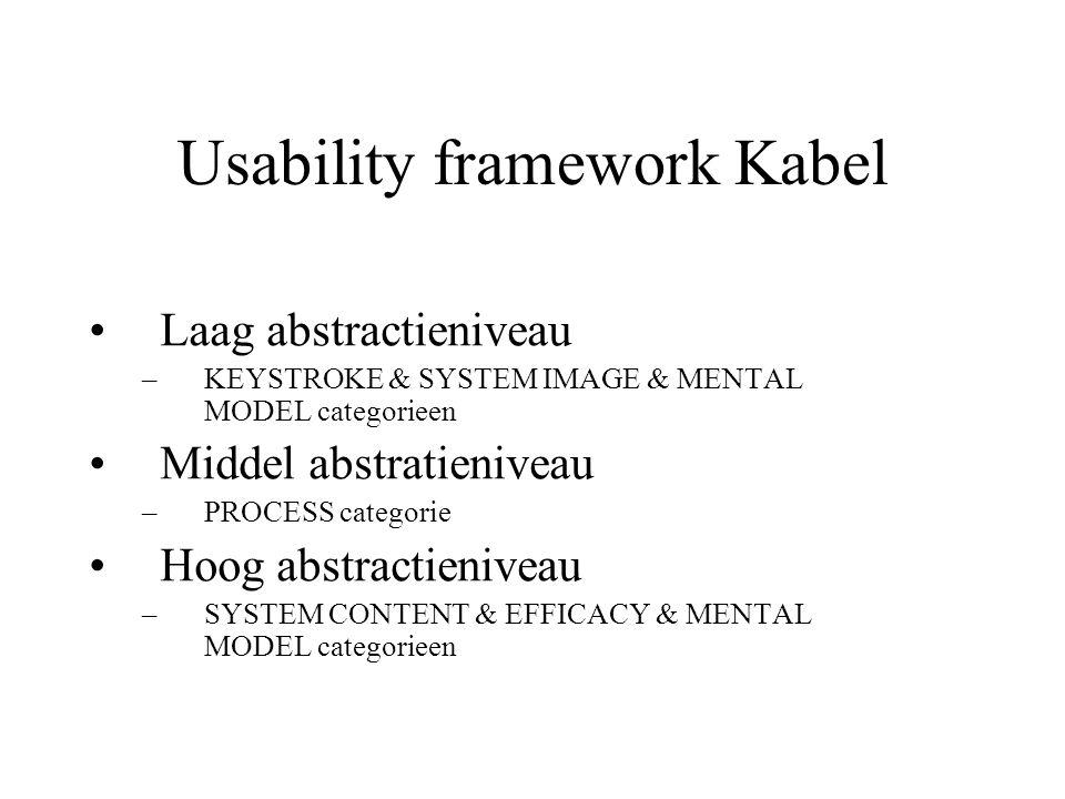 Usability framework Kabel