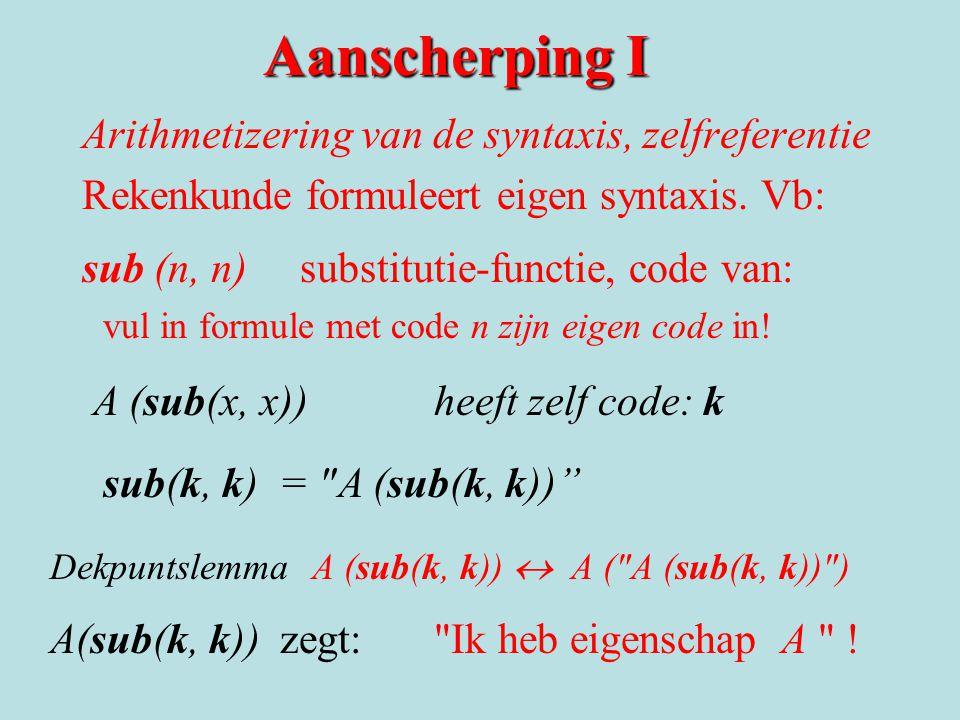 Aanscherping I Arithmetizering van de syntaxis, zelfreferentie