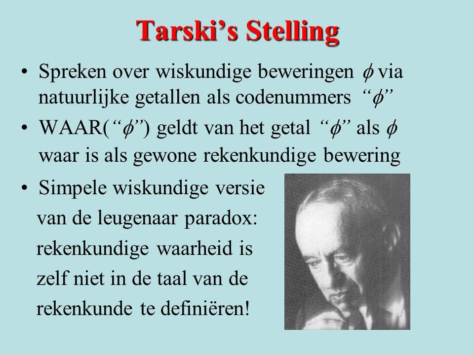 Tarski's Stelling Spreken over wiskundige beweringen f via natuurlijke getallen als codenummers f