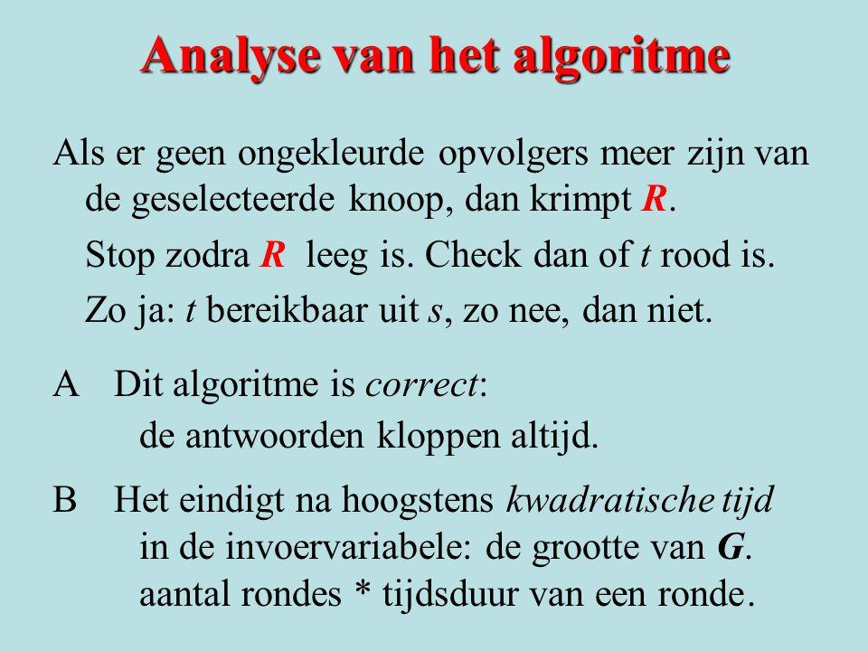 Analyse van het algoritme