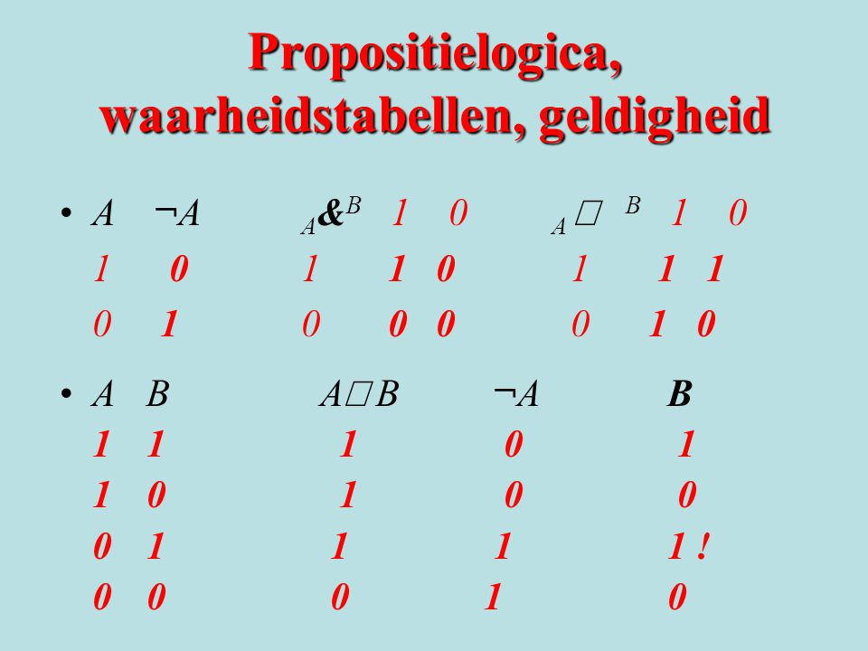 Propositielogica, waarheidstabellen, geldigheid