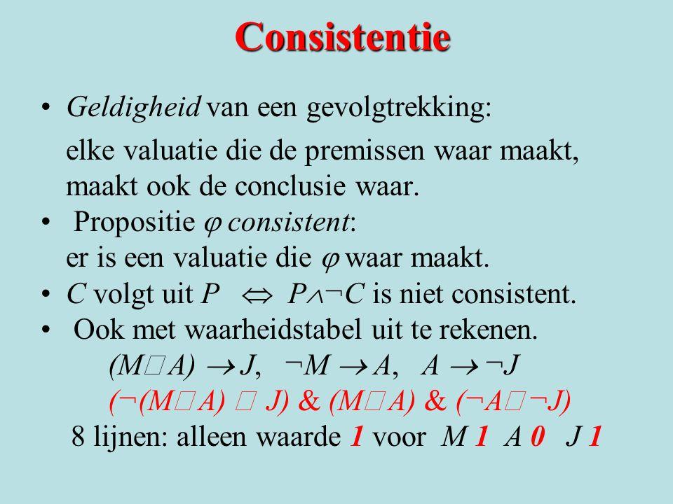 Consistentie Geldigheid van een gevolgtrekking: