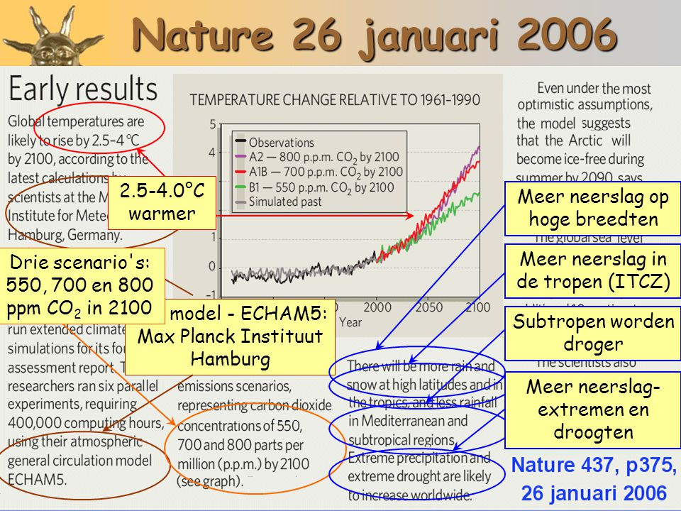 Mastercourse Google Earth & klimaatverandering