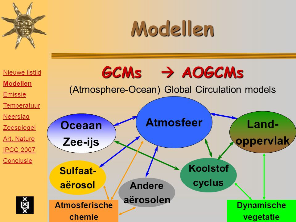 (Atmosphere-Ocean) Global Circulation models