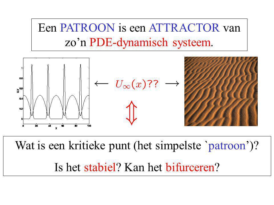 Een PATROON is een ATTRACTOR van zo'n PDE-dynamisch systeem.