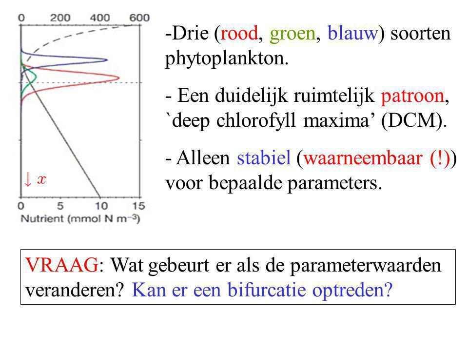 Drie (rood, groen, blauw) soorten phytoplankton.