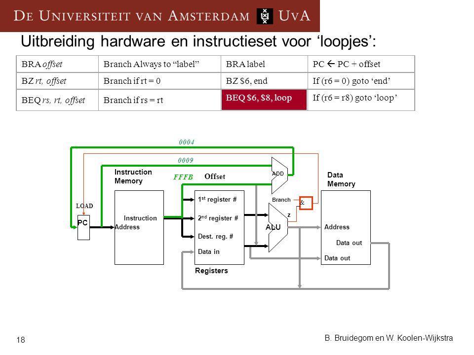 Uitbreiding hardware en instructieset voor 'loopjes':
